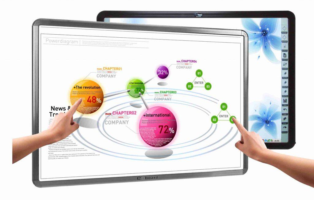 multitouch_interactive_whiteboard_smart_finger_touch_interactive